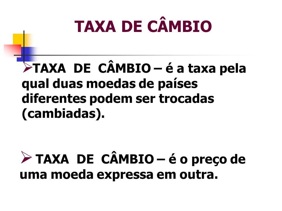 TAXA DE CÂMBIO TAXA DE CÂMBIO – é a taxa pela qual duas moedas de países diferentes podem ser trocadas (cambiadas). TAXA DE CÂMBIO – é o preço de uma