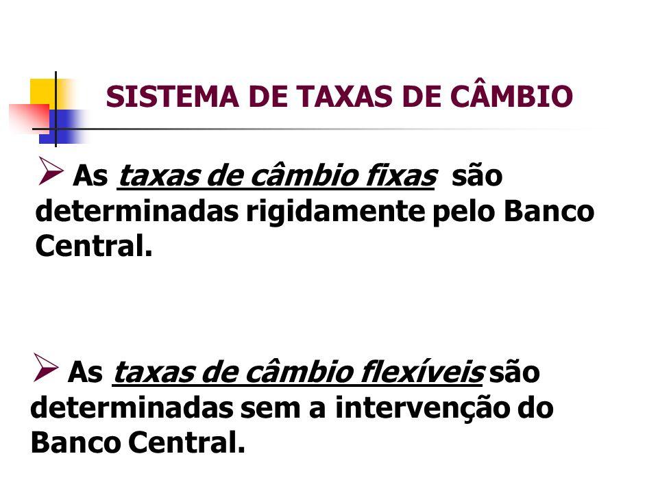 SISTEMA DE TAXAS DE CÂMBIO As taxas de câmbio fixas são determinadas rigidamente pelo Banco Central. As taxas de câmbio flexíveis são determinadas sem