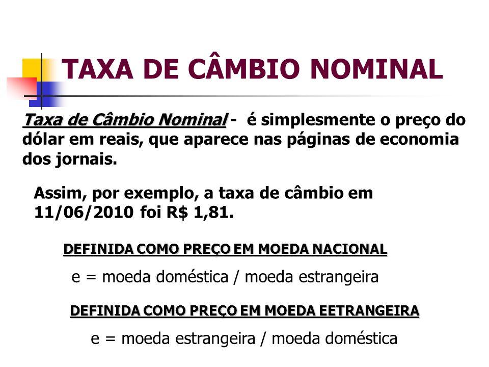 TAXA DE CÂMBIO NOMINAL Taxa de Câmbio Nominal Taxa de Câmbio Nominal - é simplesmente o preço do dólar em reais, que aparece nas páginas de economia d