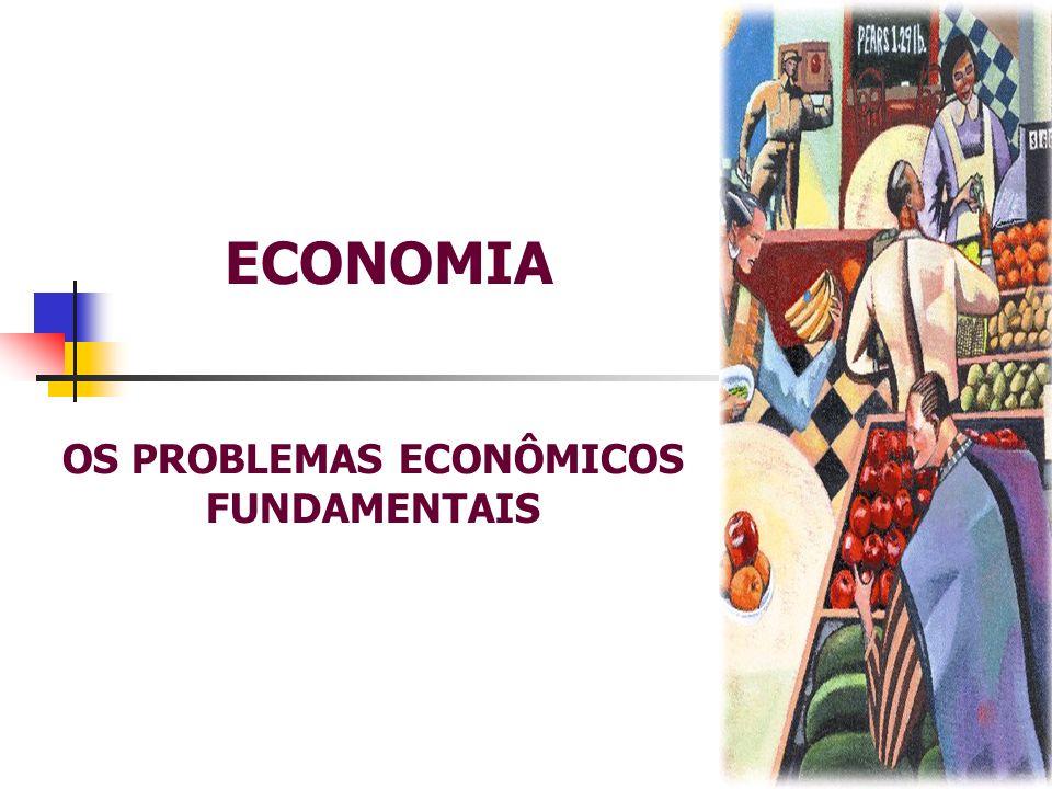 Necessidades humanas ilimitadas X Recursos produtivos escassos Escassez Escolha O que e quanto produzir Como Produzir Para quem Produzir