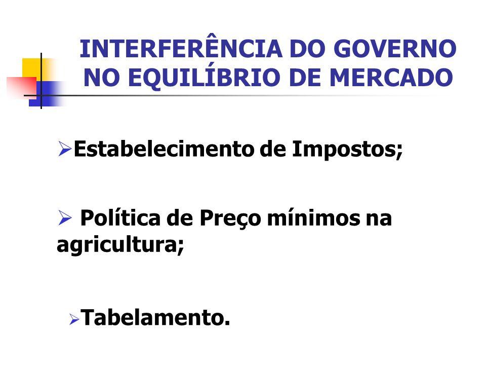 INTERFERÊNCIA DO GOVERNO NO EQUILÍBRIO DE MERCADO Estabelecimento de Impostos; Política de Preço mínimos na agricultura; Tabelamento.