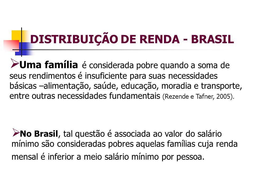 DISTRIBUIÇÃO DE RENDA - BRASIL Uma família é considerada pobre quando a soma de seus rendimentos é insuficiente para suas necessidades básicas –alimen