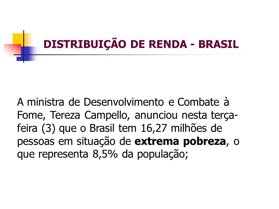 DISTRIBUIÇÃO DE RENDA - BRASIL A ministra de Desenvolvimento e Combate à Fome, Tereza Campello, anunciou nesta terça- feira (3) que o Brasil tem 16,27