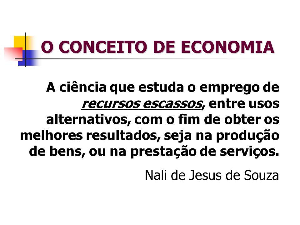 O CONCEITO DE ECONOMIA A ciência que estuda o emprego de recursos escassos, entre usos alternativos, com o fim de obter os melhores resultados, seja n
