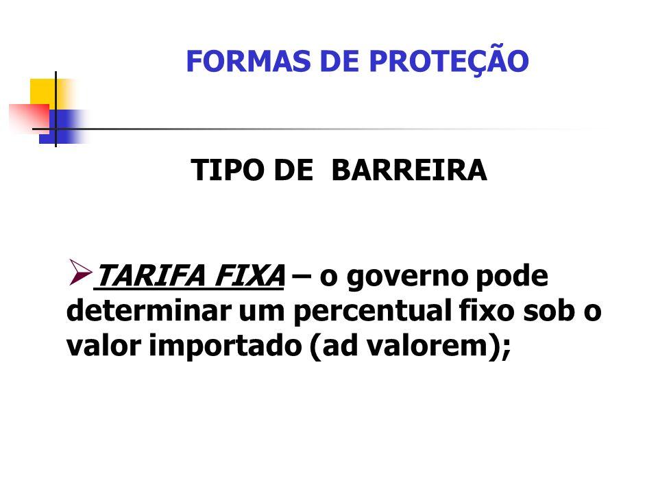 FORMAS DE PROTEÇÃO TIPO DE BARREIRA TARIFA FIXA – o governo pode determinar um percentual fixo sob o valor importado (ad valorem);