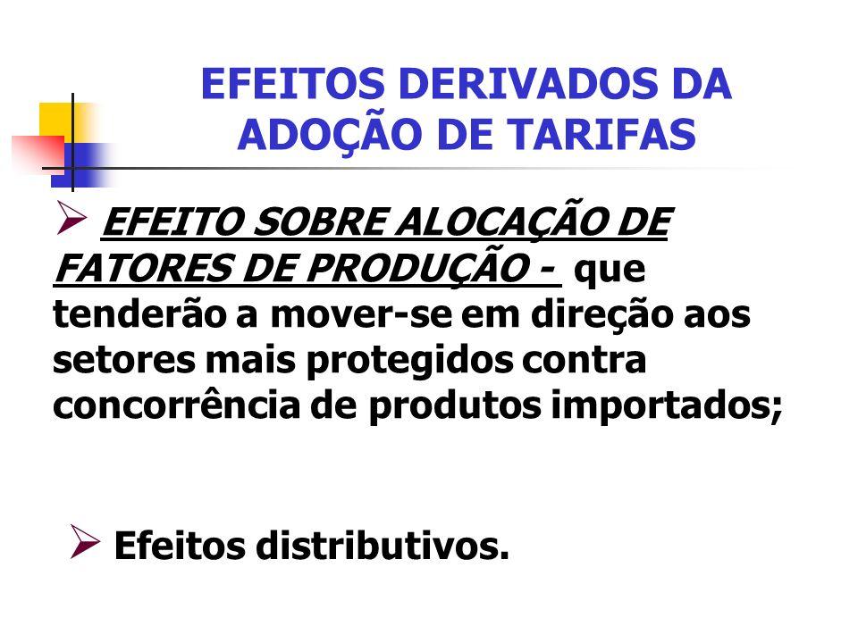 EFEITOS DERIVADOS DA ADOÇÃO DE TARIFAS EFEITO SOBRE ALOCAÇÃO DE FATORES DE PRODUÇÃO - que tenderão a mover-se em direção aos setores mais protegidos c