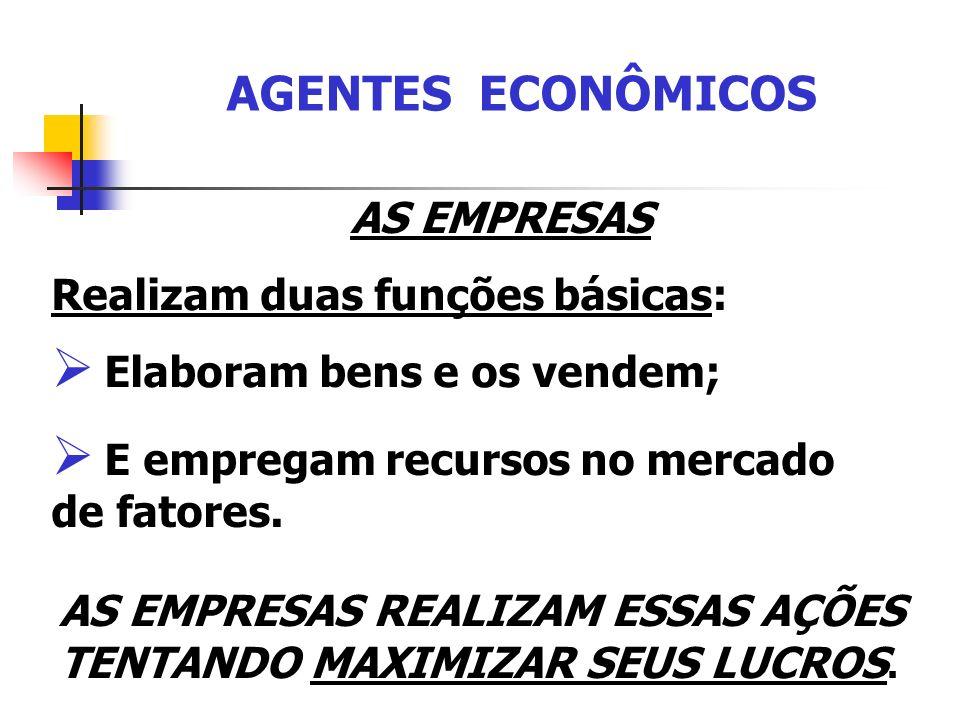 AGENTES ECONÔMICOS AS EMPRESAS Realizam duas funções básicas: Elaboram bens e os vendem; AS EMPRESAS REALIZAM ESSAS AÇÕES TENTANDO MAXIMIZAR SEUS LUCR