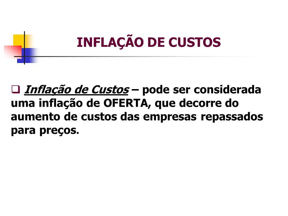 INFLAÇÃO DE CUSTOS Inflação de Custos – pode ser considerada uma inflação de OFERTA, que decorre do aumento de custos das empresas repassados para preços.