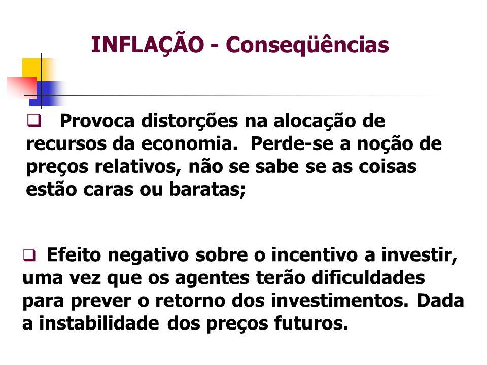 INFLAÇÃO - Conseqüências Provoca distorções na alocação de recursos da economia.