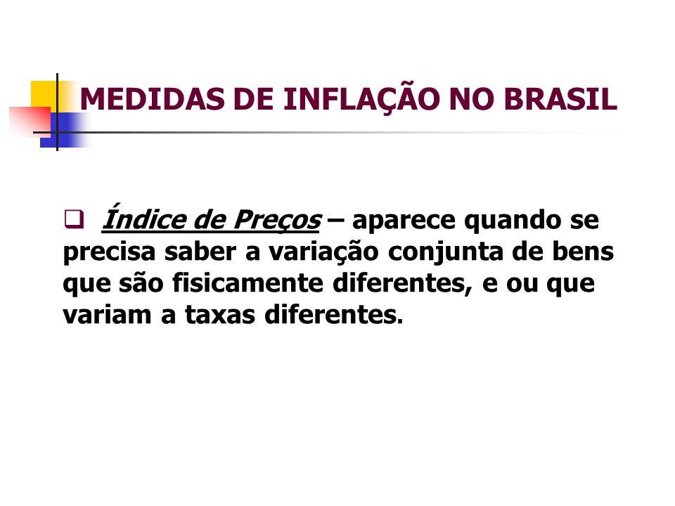 MEDIDAS DE INFLAÇÃO NO BRASIL Índice de Preços – aparece quando se precisa saber a variação conjunta de bens que são fisicamente diferentes, e ou que variam a taxas diferentes.