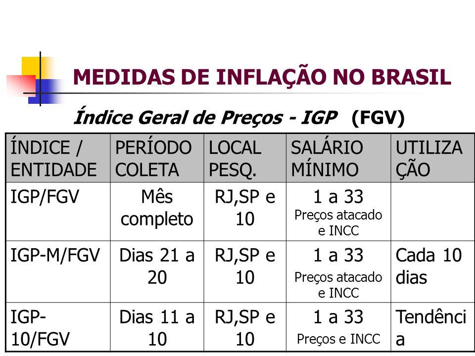 MEDIDAS DE INFLAÇÃO NO BRASIL Índice Geral de Preços - IGP (FGV) ÍNDICE / ENTIDADE PERÍODO COLETA LOCAL PESQ.