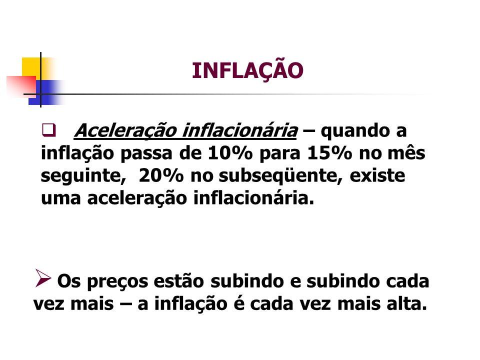 INFLAÇÃO Aceleração inflacionária – quando a inflação passa de 10% para 15% no mês seguinte, 20% no subseqüente, existe uma aceleração inflacionária.