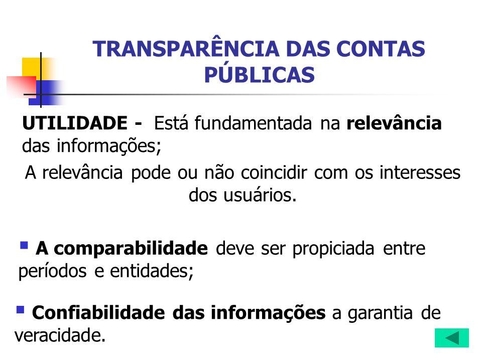 TRANSPARÊNCIA DAS CONTAS PÚBLICAS GOVERNO ESTRANGEIROS Decisão sobre cooperação e auxílio financeiro, na forma de empréstimos ou doações (transferências).