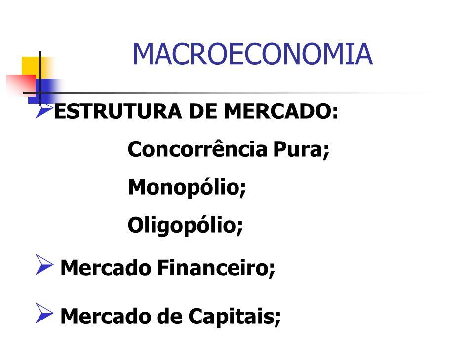 MACROECONOMIA ESTRUTURA DE MERCADO: Concorrência Pura; Monopólio; Oligopólio; Mercado Financeiro; Mercado de Capitais;