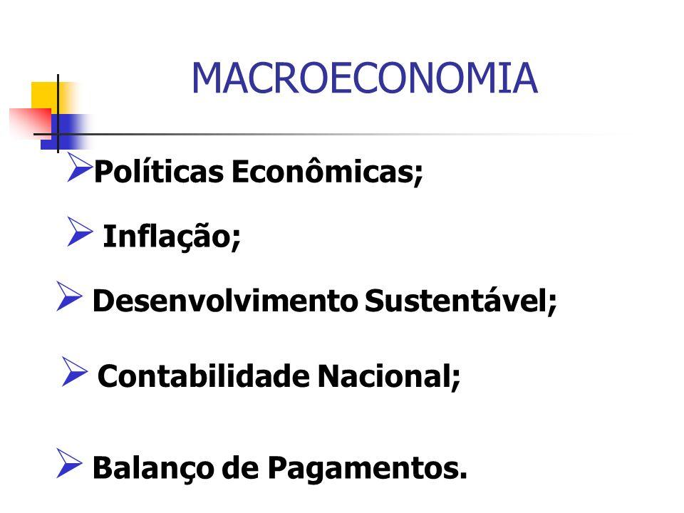 MACROECONOMIA Inflação; Políticas Econômicas; Desenvolvimento Sustentável; Contabilidade Nacional; Balanço de Pagamentos.