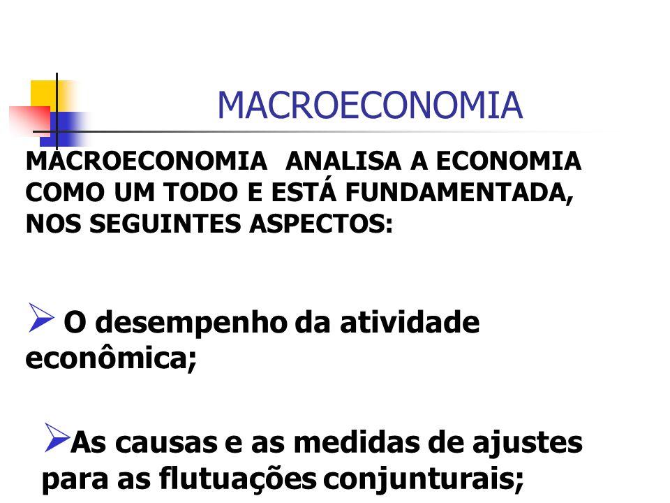 MACROECONOMIA MACROECONOMIA ANALISA A ECONOMIA COMO UM TODO E ESTÁ FUNDAMENTADA, NOS SEGUINTES ASPECTOS: O desempenho da atividade econômica; As causa
