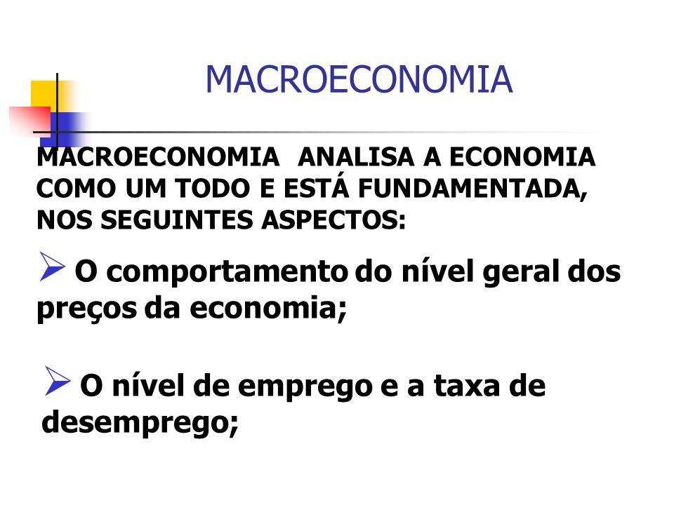 MACROECONOMIA MACROECONOMIA ANALISA A ECONOMIA COMO UM TODO E ESTÁ FUNDAMENTADA, NOS SEGUINTES ASPECTOS: O comportamento do nível geral dos preços da