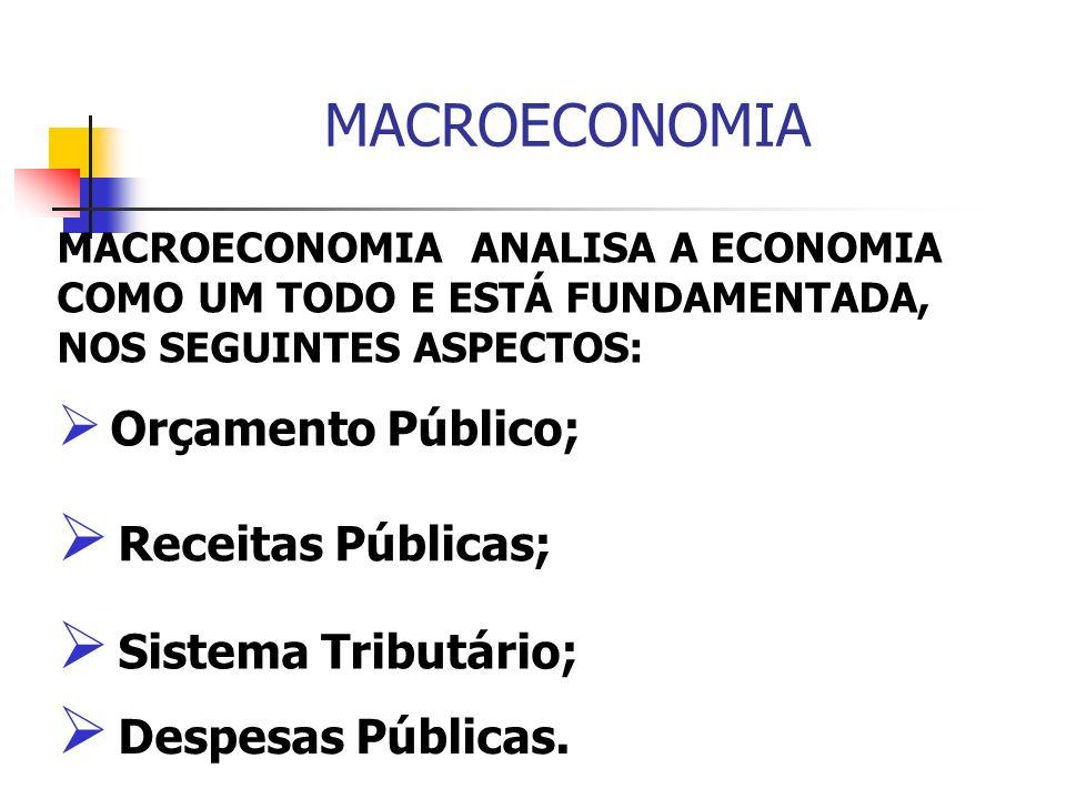 MACROECONOMIA MACROECONOMIA ANALISA A ECONOMIA COMO UM TODO E ESTÁ FUNDAMENTADA, NOS SEGUINTES ASPECTOS: Orçamento Público; Receitas Públicas; Sistema