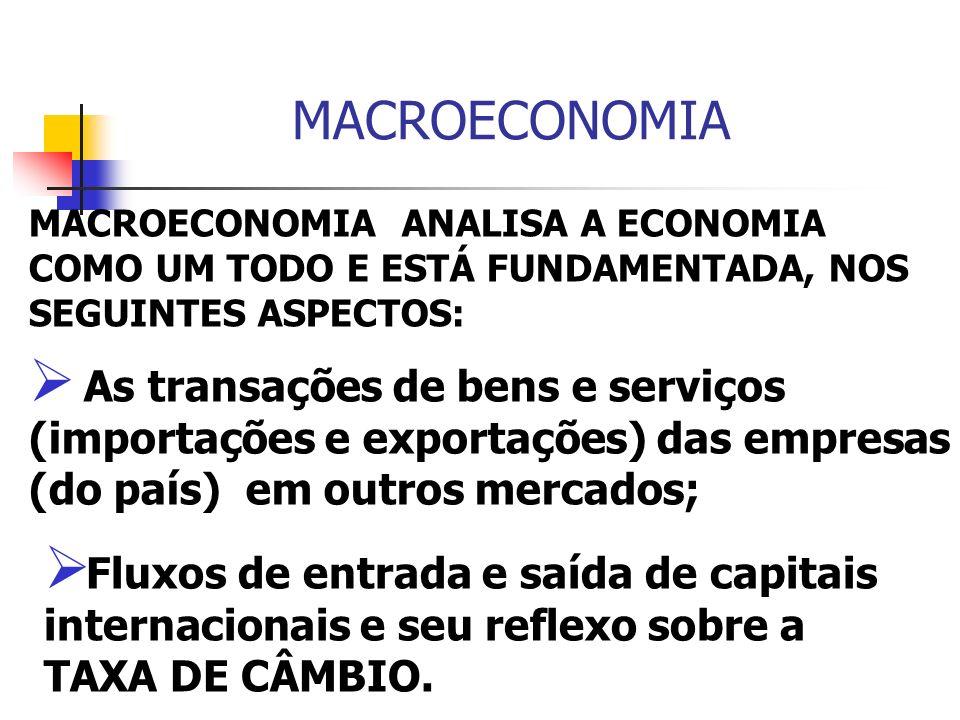 MACROECONOMIA ECONOMIA INTERNACIONAL Analisa as relações econômicas entre residentes e não residentes do país, as quais envolvem transações com bens e serviços e transações financeiras.