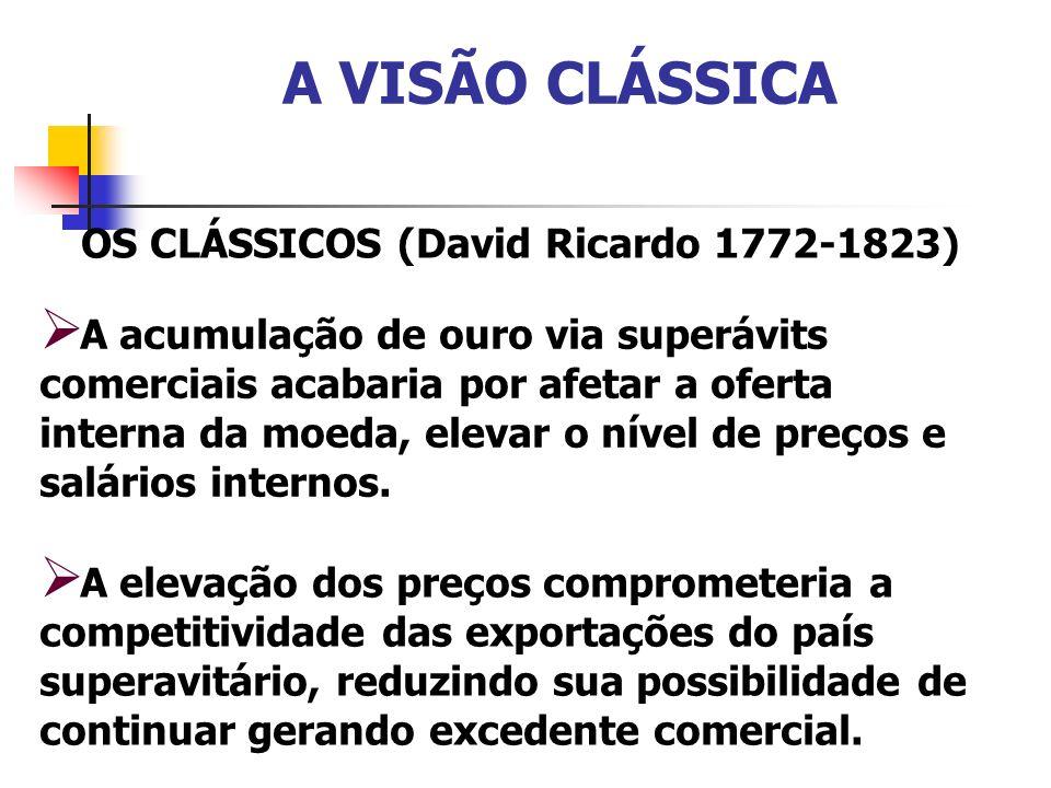 A VISÃO CLÁSSICA OS CLÁSSICOS (David Ricardo 1772-1823) A acumulação de ouro via superávits comerciais acabaria por afetar a oferta interna da moeda,