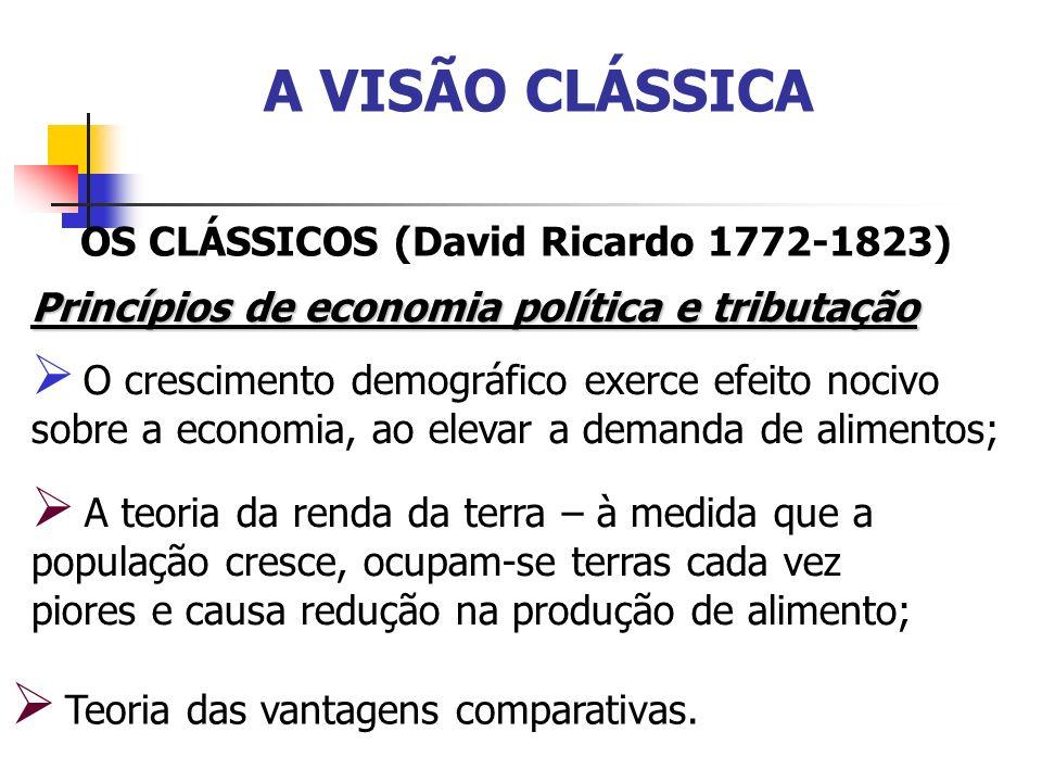 A VISÃO CLÁSSICA OS CLÁSSICOS (David Ricardo 1772-1823) Princípios de economia política e tributação O crescimento demográfico exerce efeito nocivo so
