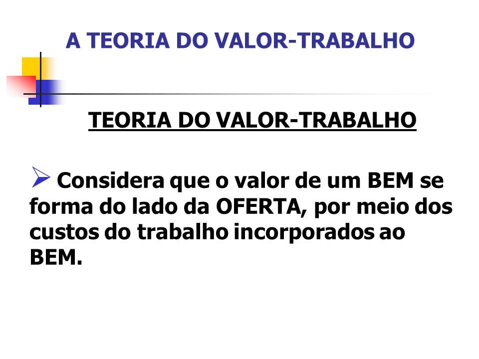 A TEORIA DO VALOR-TRABALHO TEORIA DO VALOR-TRABALHO Considera que o valor de um BEM se forma do lado da OFERTA, por meio dos custos do trabalho incorp