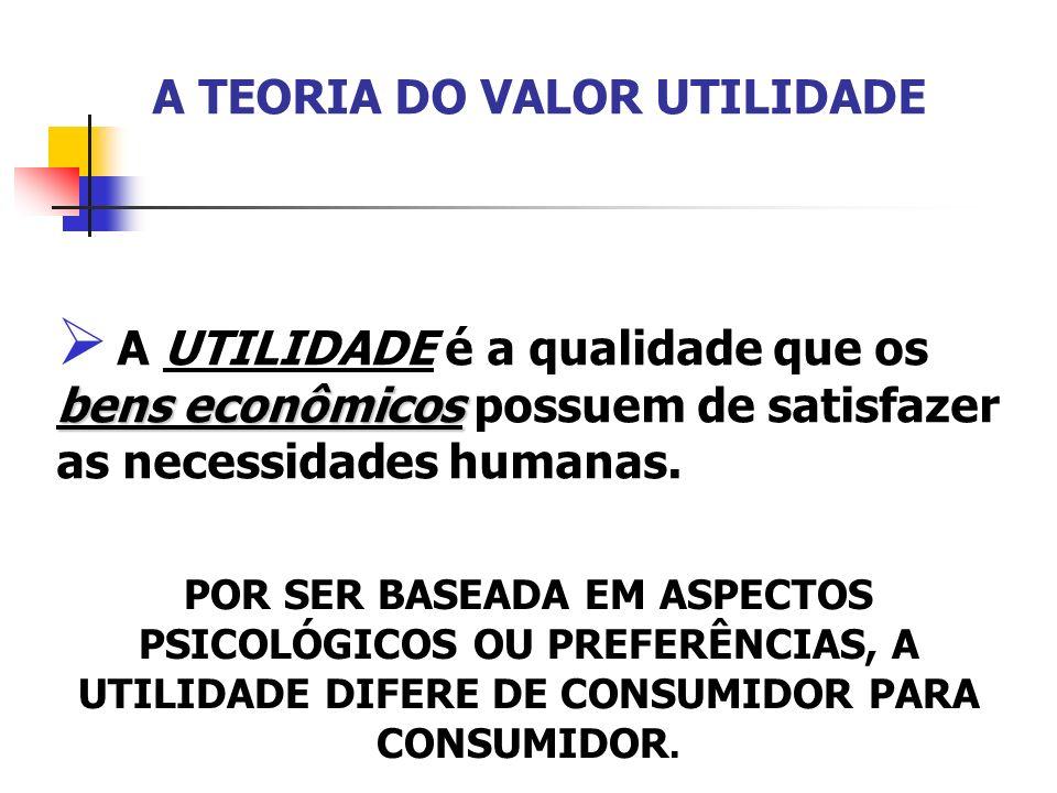 A TEORIA DO VALOR UTILIDADE bens econômicos A UTILIDADE é a qualidade que os bens econômicos possuem de satisfazer as necessidades humanas. POR SER BA