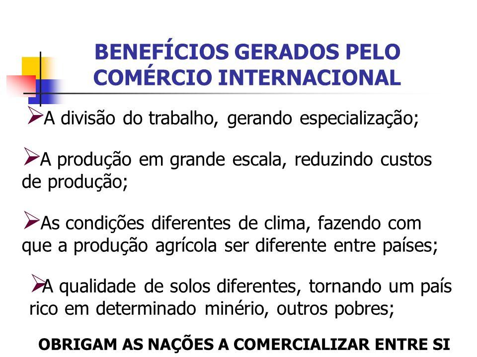BENEFÍCIOS GERADOS PELO COMÉRCIO INTERNACIONAL A divisão do trabalho, gerando especialização; A produção em grande escala, reduzindo custos de produçã