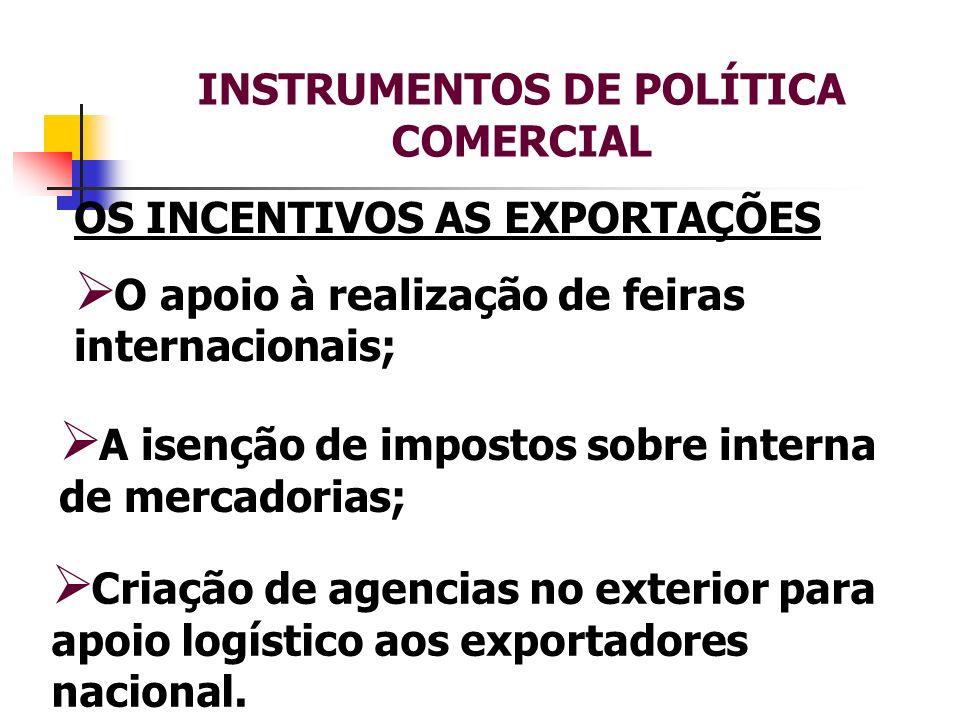 INSTRUMENTOS DE POLÍTICA COMERCIAL OS INCENTIVOS AS EXPORTAÇÕES O apoio à realização de feiras internacionais; A isenção de impostos sobre interna de