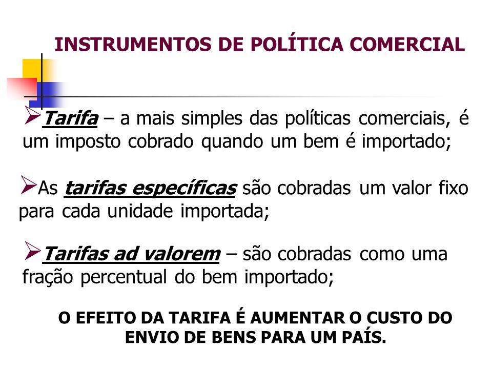 INSTRUMENTOS DE POLÍTICA COMERCIAL RESUMO Os custos e benefícios das tarifas ou de outra política comercial podem ser quantificados por meio dos conceitos de excedentes do consumidor e excedente do produtor.