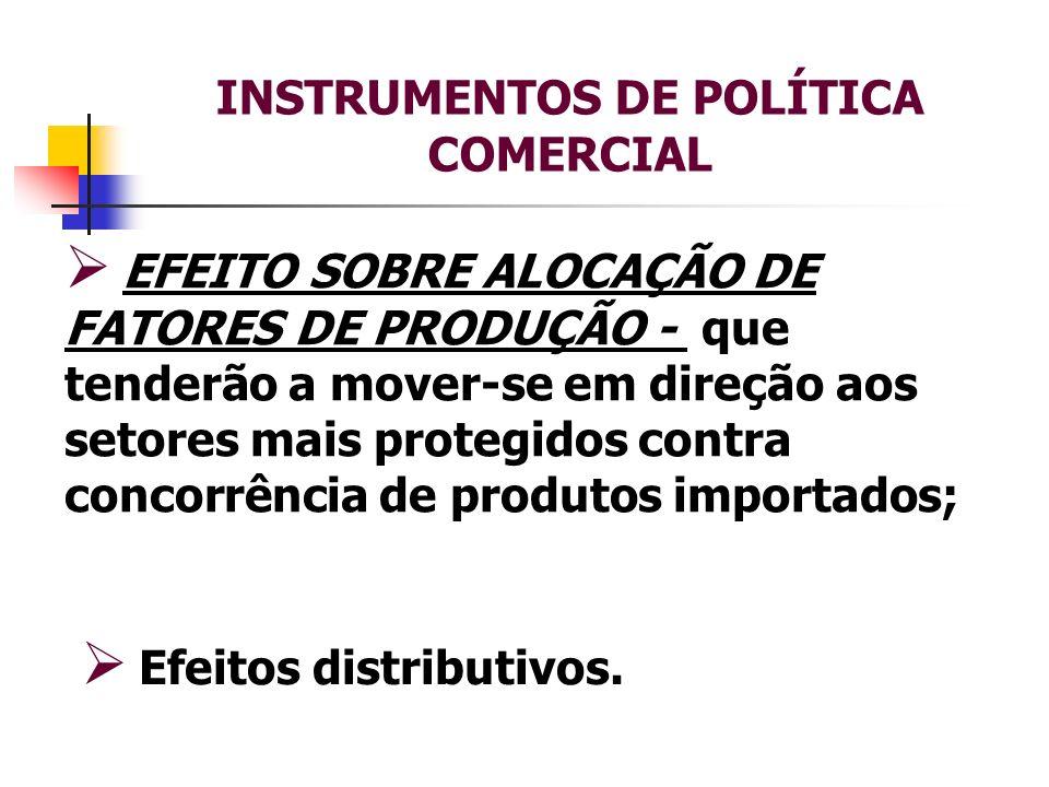 INSTRUMENTOS DE POLÍTICA COMERCIAL EFEITO SOBRE ALOCAÇÃO DE FATORES DE PRODUÇÃO - que tenderão a mover-se em direção aos setores mais protegidos contr