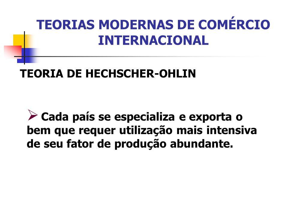 TEORIAS MODERNAS DE COMÉRCIO INTERNACIONAL TEORIA DE HECHSCHER-OHLIN Cada país se especializa e exporta o bem que requer utilização mais intensiva de