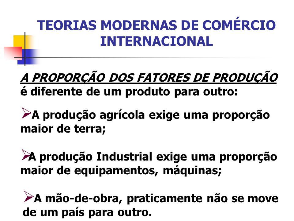 TEORIAS MODERNAS DE COMÉRCIO INTERNACIONAL A PROPORÇÃO DOS FATORES DE PRODUÇÃO é diferente de um produto para outro: A produção agrícola exige uma pro