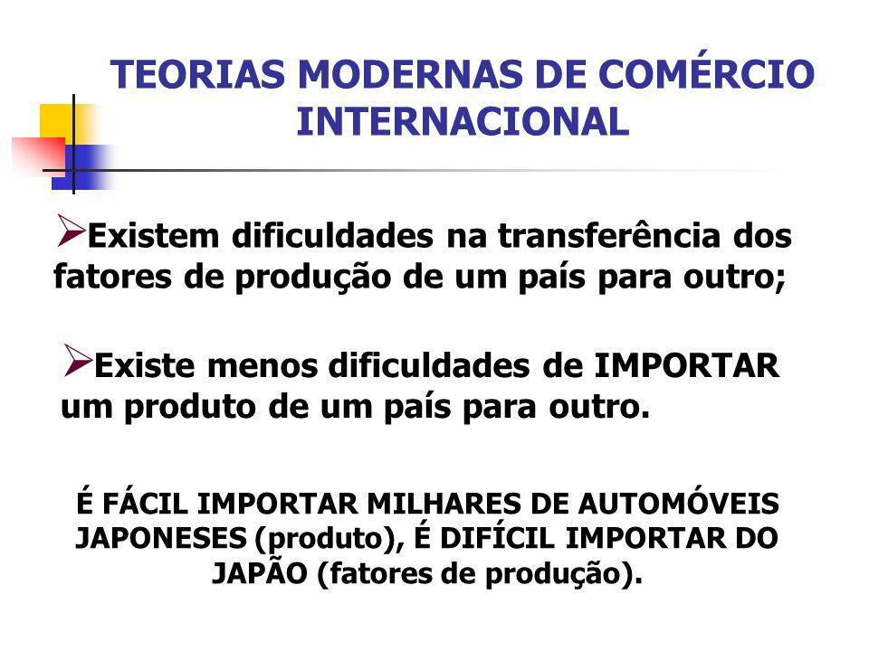TEORIAS MODERNAS DE COMÉRCIO INTERNACIONAL Existem dificuldades na transferência dos fatores de produção de um país para outro; Existe menos dificulda