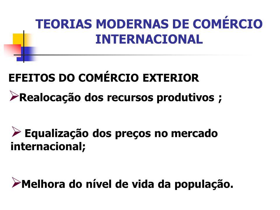 TEORIAS MODERNAS DE COMÉRCIO INTERNACIONAL EFEITOS DO COMÉRCIO EXTERIOR Realocação dos recursos produtivos ; Equalização dos preços no mercado interna