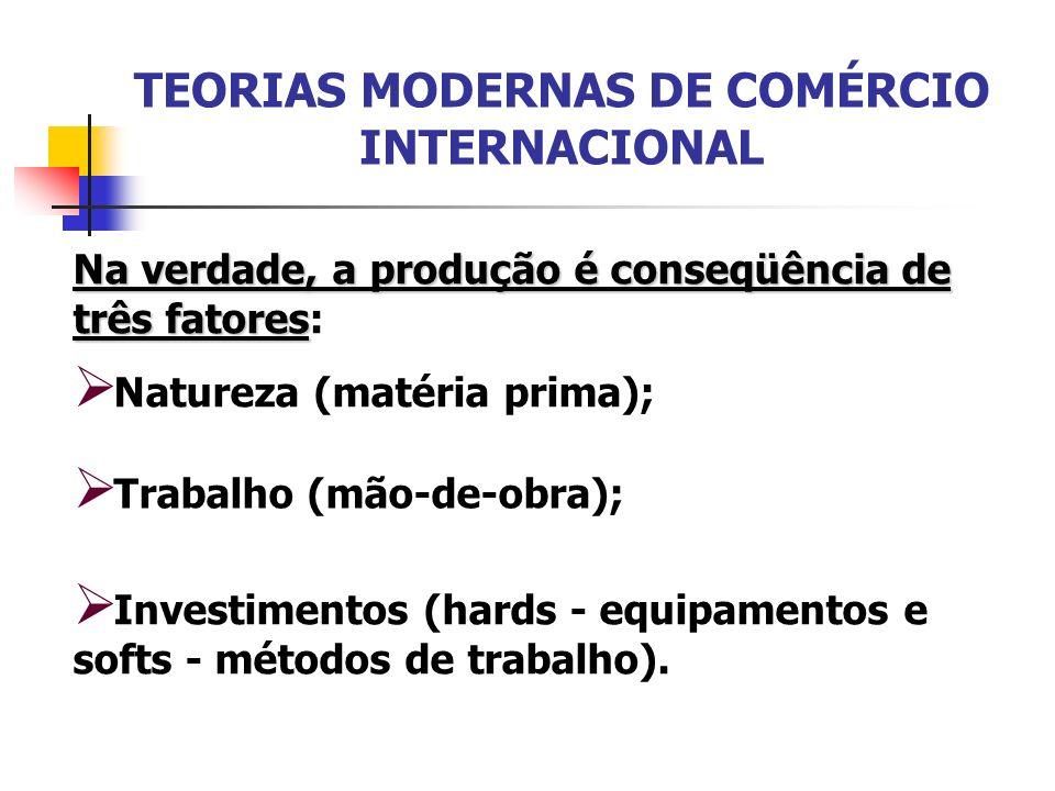 TEORIAS MODERNAS DE COMÉRCIO INTERNACIONAL Na verdade, a produção é conseqüência de três fatores Na verdade, a produção é conseqüência de três fatores
