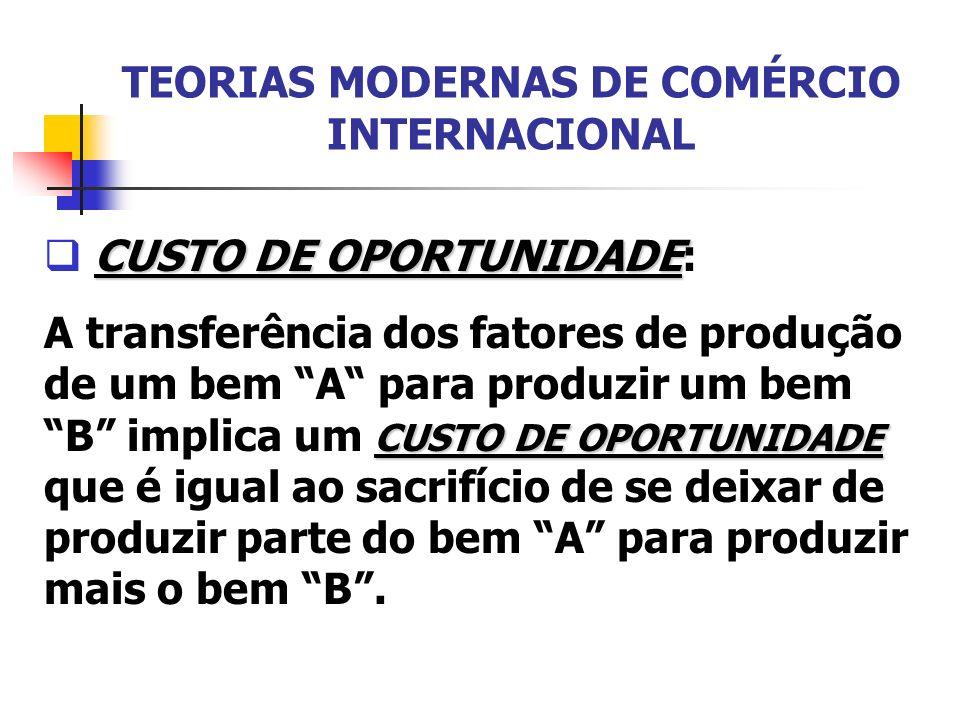 TEORIAS MODERNAS DE COMÉRCIO INTERNACIONAL CUSTO DE OPORTUNIDADE Exemplos: A: 100 de x e 0 de y; B: 0 de x e 100 de y; C: 60 de x e 40 de y.