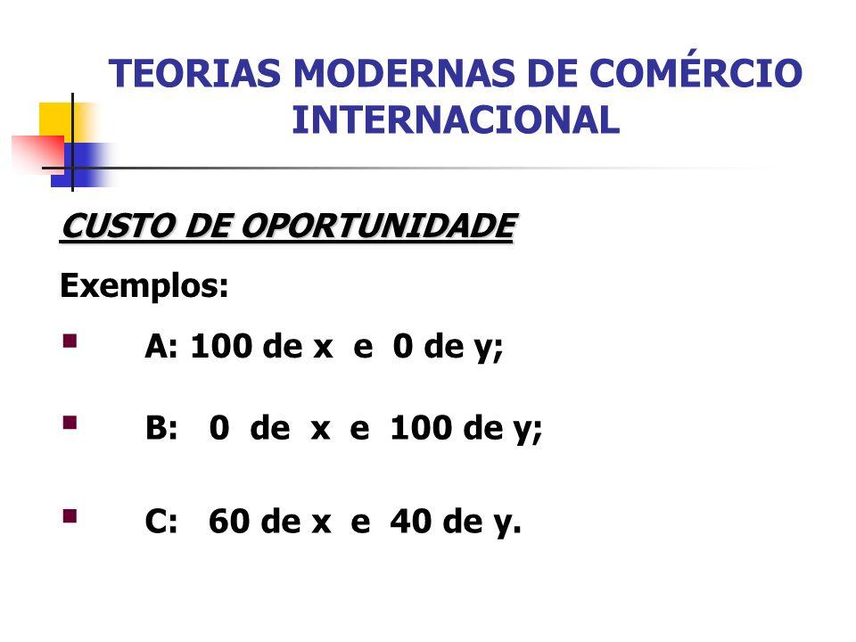 TEORIAS MODERNAS DE COMÉRCIO INTERNACIONAL Considerando que o país A tem vantagem comparativa no produto Y.