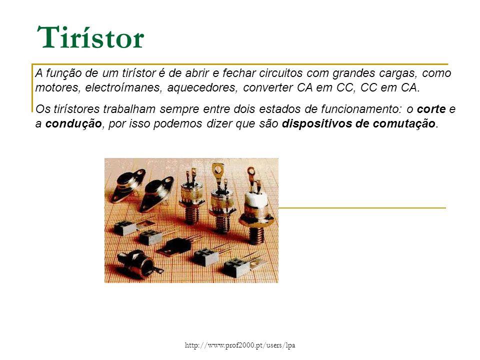 http://www.prof2000.pt/users/lpa Tirístor A função de um tirístor é de abrir e fechar circuitos com grandes cargas, como motores, electroímanes, aquec