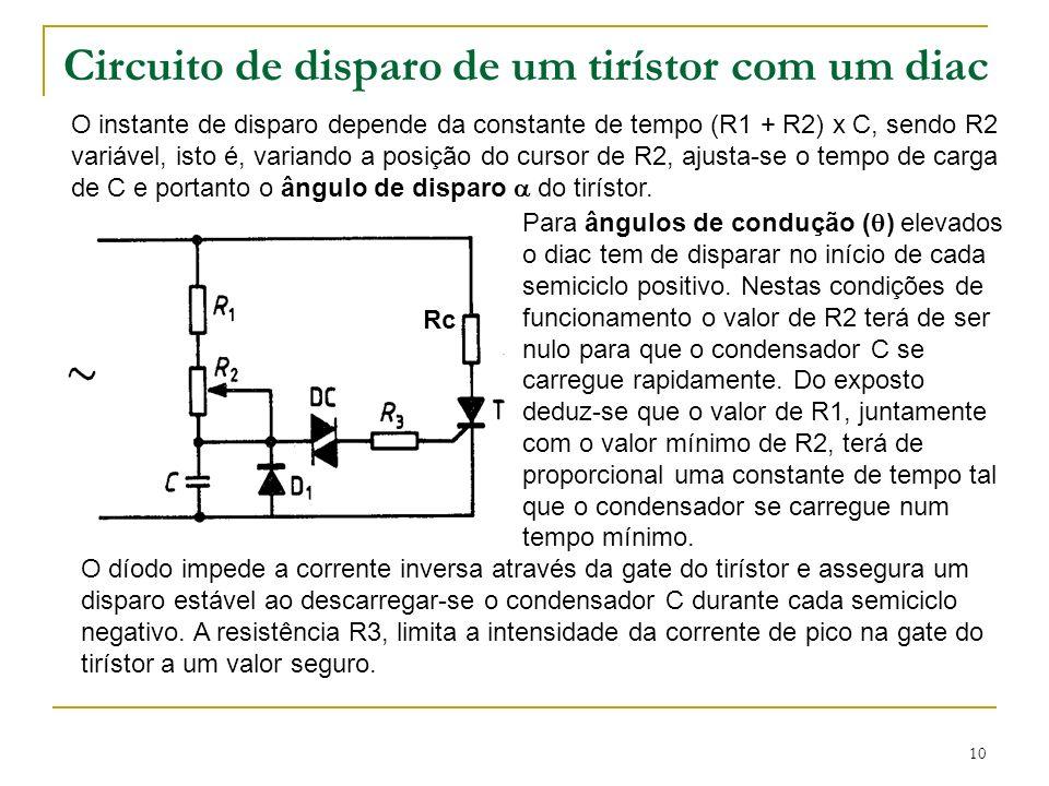 10 Circuito de disparo de um tirístor com um diac Para ângulos de condução ( ) elevados o diac tem de disparar no início de cada semiciclo positivo. N
