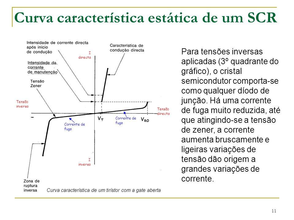 11 Curva característica estática de um SCR Para tensões inversas aplicadas (3º quadrante do gráfico), o cristal semicondutor comporta-se como qualquer