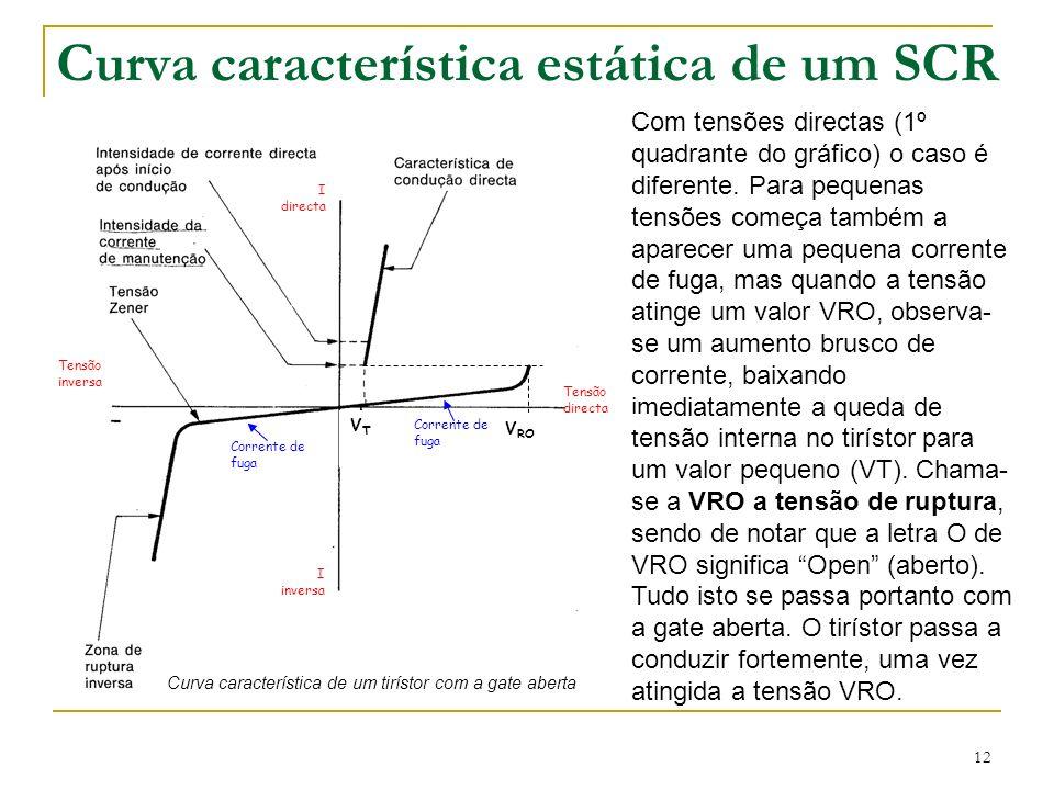 12 Curva característica estática de um SCR Com tensões directas (1º quadrante do gráfico) o caso é diferente. Para pequenas tensões começa também a ap