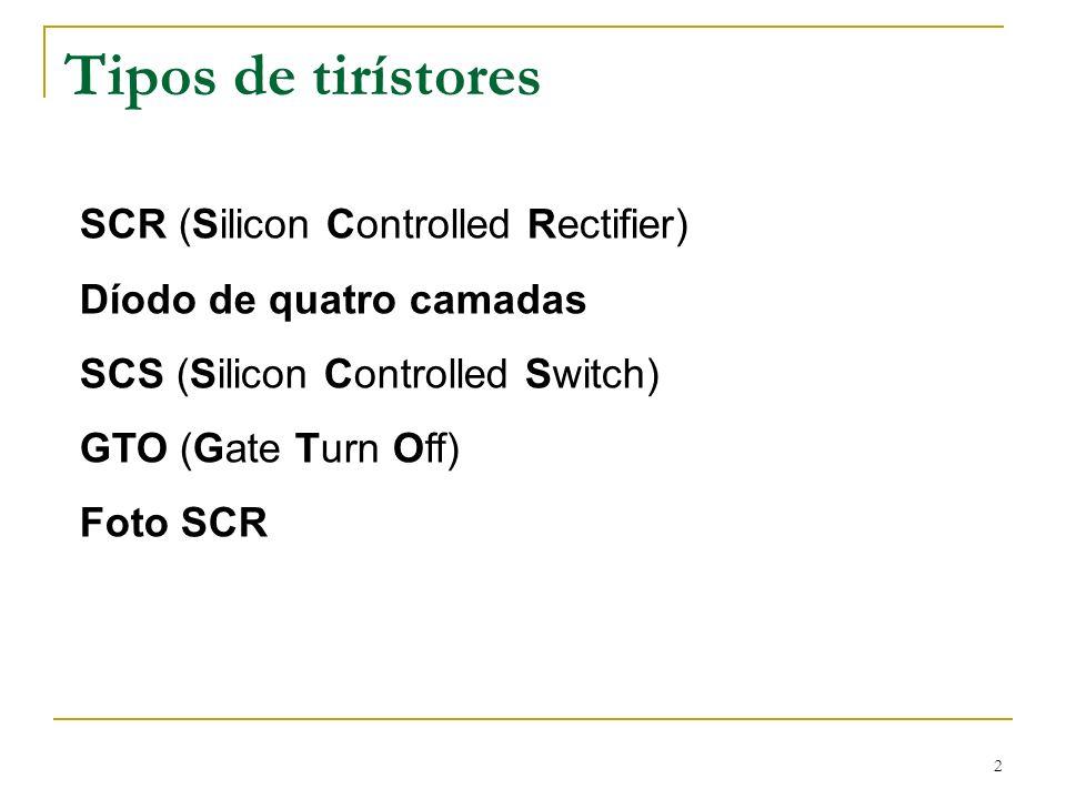 2 Tipos de tirístores SCR (Silicon Controlled Rectifier) Díodo de quatro camadas SCS (Silicon Controlled Switch) GTO (Gate Turn Off) Foto SCR