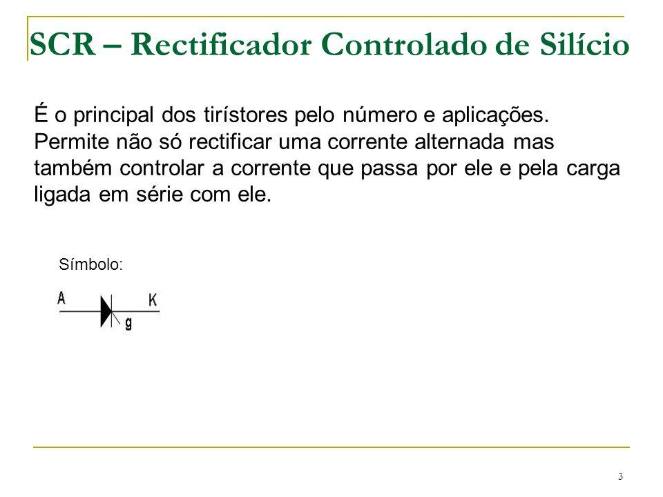 3 SCR – Rectificador Controlado de Silício É o principal dos tirístores pelo número e aplicações. Permite não só rectificar uma corrente alternada mas