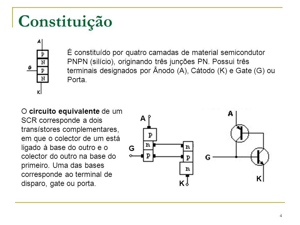 4 Constituição É constituído por quatro camadas de material semicondutor PNPN (silício), originando três junções PN. Possui três terminais designados