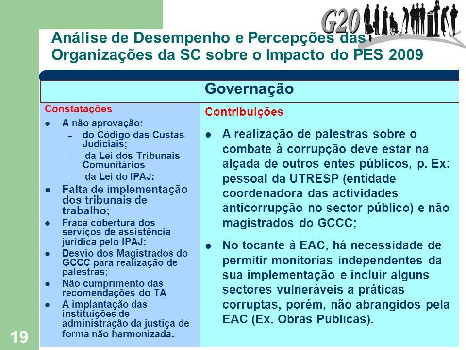 19 Análise de Desempenho e Percepções das Organizações da SC sobre o Impacto do PES 2009 Constatações A não aprovação: – do Código das Custas Judiciai