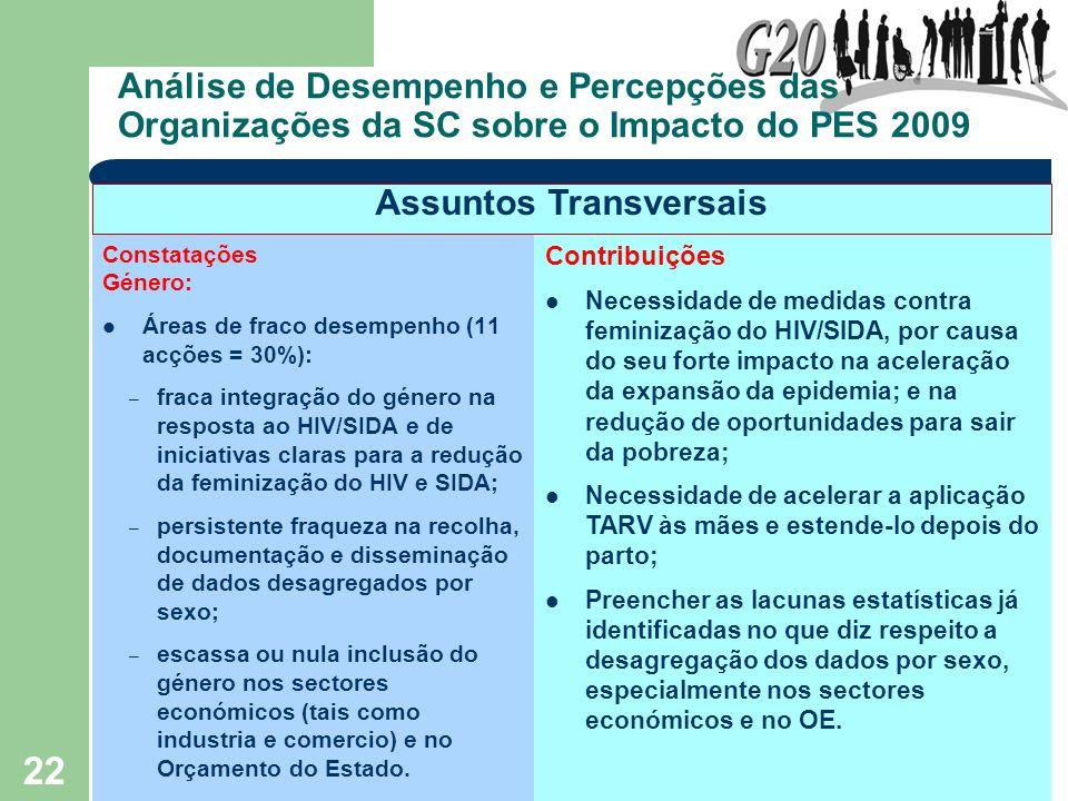 22 Análise de Desempenho e Percepções das Organizações da SC sobre o Impacto do PES 2009 Constatações Género: Áreas de fraco desempenho (11 acções = 3