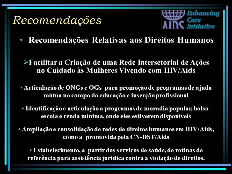 Recomendações Recomendações Relativas aos Direitos Humanos Facilitar a Criação de uma Rede Intersetorial de Ações no Cuidado às Mulheres Vivendo com H
