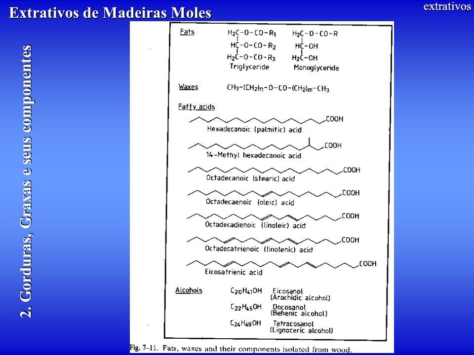 extrativos 2. Gorduras, Graxas e seus componentes Extrativos de Madeiras Moles
