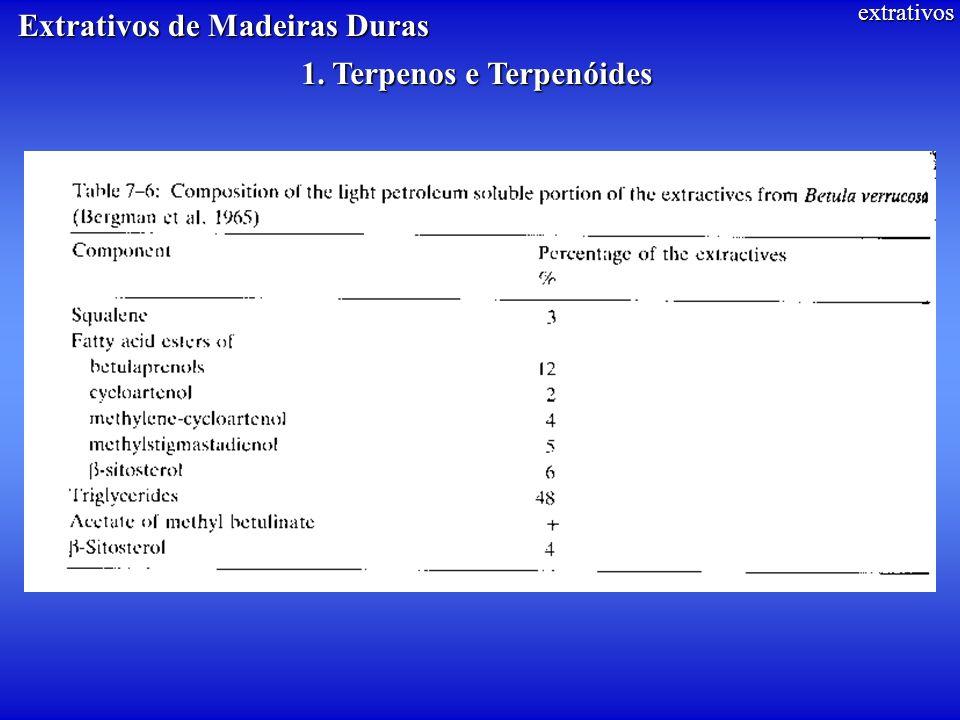 extrativos 1. Terpenos e Terpenóides
